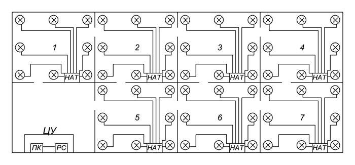 Пример схемы размещения ламп в теплице