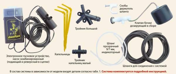 Комплектация коробки системы полива «АкваДуся»
