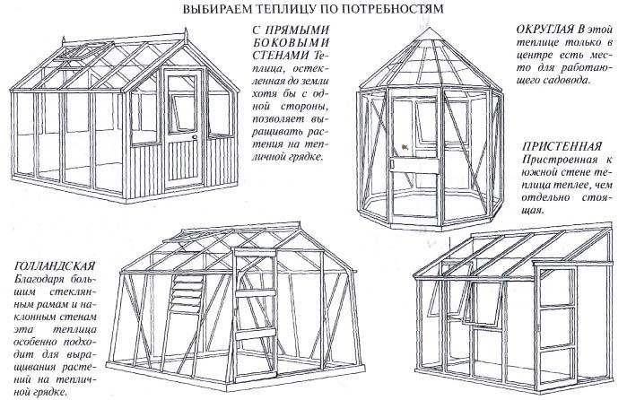 Существует множество вариантов тепличных конструкций, которые можно возвести самостоятельно