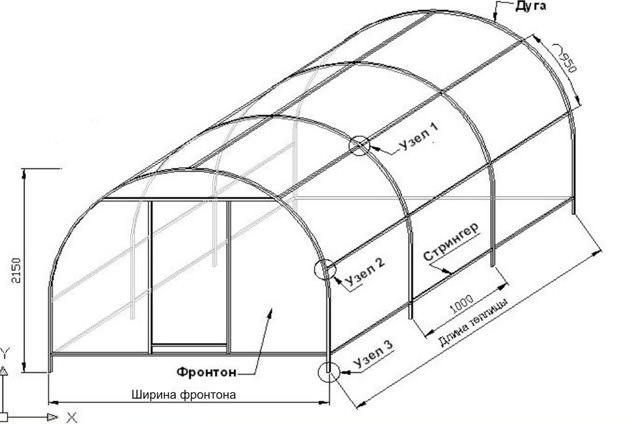 За основу возводимой своими руками конструкции можно взять фото-схемы, на которых представлены готовые парники и заводские теплицы