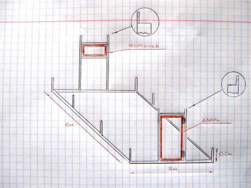 Грамотный чертёж теплицы базируется на форме и размерах конструкции, а схема такой конструкции должна основываться на требованиях, предъявляемых к такому сооружению для дачи и целей её использования