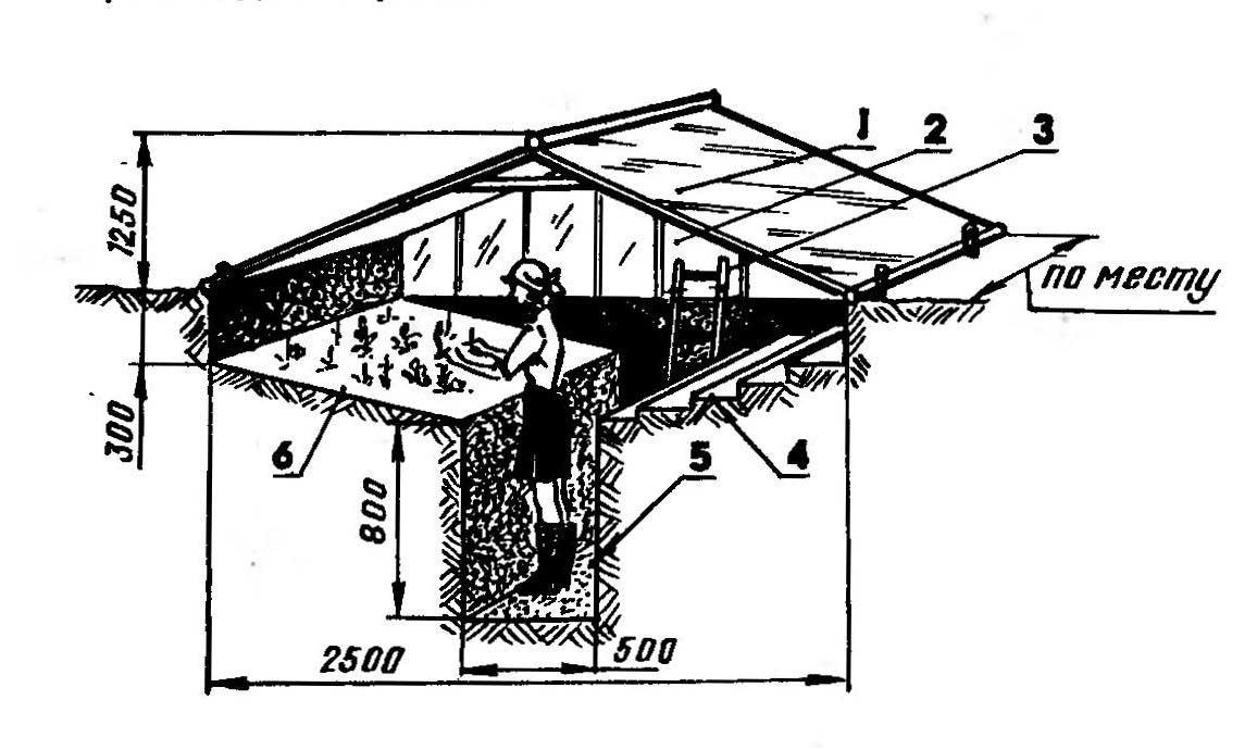 Выбор места под расположение постройки и разметка размеров согласно чертежам и плану. Оптимальные параметры глубины подземной части составляют два метра, а наземная часть может достигать одного метра. Ширина в стандартной конструкции не может превышать пяти метров