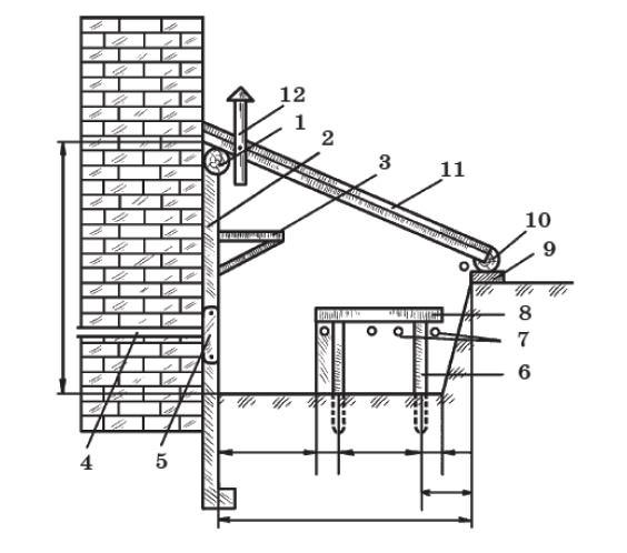 Пристенная теплица: 1 и 10 — верхний и нижний лежни; 2 — столбы; 3 — полка; 4 и 7 — трубы водопровода и отопления; 5 - радиатор отопления; 6 - стойка стеллажа; 8 - стеллаж; 9 — основание; 11 — застекленный скат; 12 — вентиляционная труба