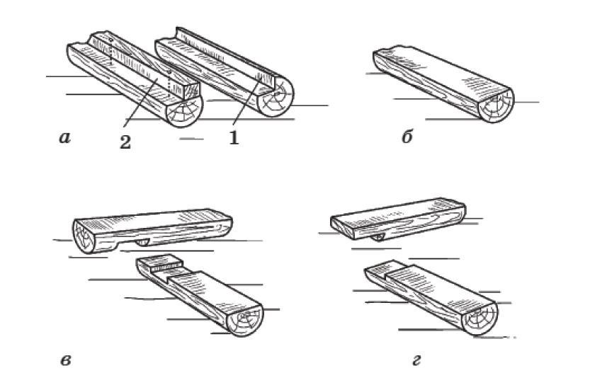 Устройство обвязки парника: а - южный парубень: 1 — вырубленный паз; 2 — рейка-упор для рам; б - северный парубень; в, г - соединение обвязочных бревен вполдерева