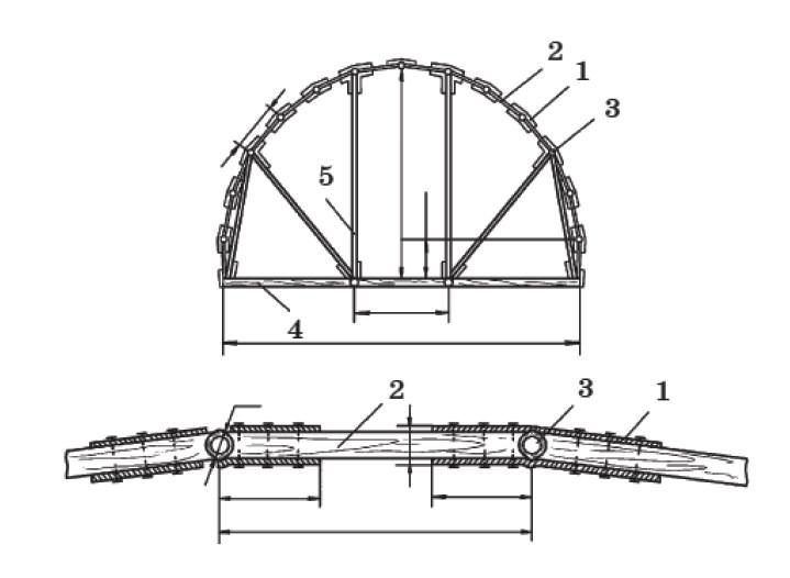 Теплица с гибким каркасом: 1 - гибкая полоска: 2 - брусок; 3 - продольное ребро; 4 - основание; 5 - затяжка