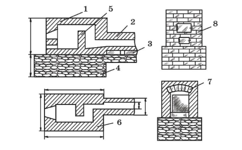 1 - печь; 2 - дымоход; 3 - шанцы; 4 - фундамент; 5 -перегородка вполкирпича; 6 - стенка в один кирпич; 7 - выстилка в два ряда; 8 - фасад