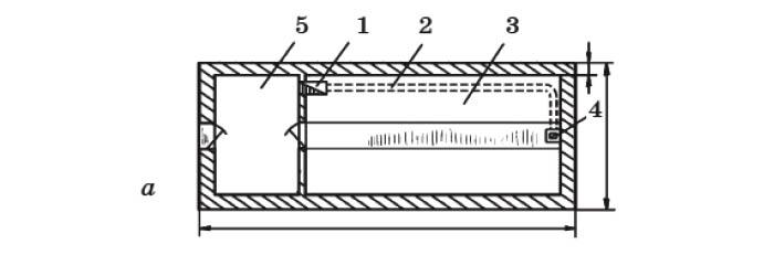 Зимняя двускатная теплица: а - план теплицы: 1 - печь; 2 - дымоход; 3 - стеллаж; 4 - дымовая труба; 5 - тамбур