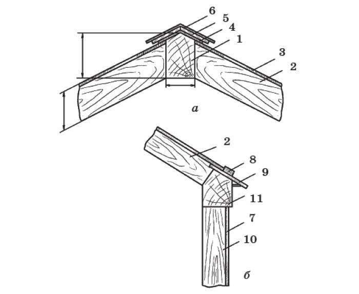 Крепление стропил и шпроса: а - крепление стропил с верхним коньковым брусом; б - крепление шпроса с обвязочным брусом: 1 - стекло; 8 - опорная рейка для стекла; 9 - слив из кровельного железа; 10 - стойка; 11 - обвязочный брус