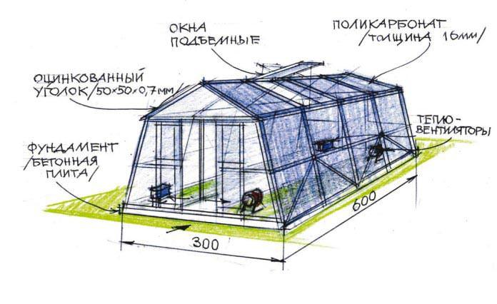 Качественная зимняя тепличная конструкция требует установки системы обогрева, которая позволит функционировать теплице в полном объёме