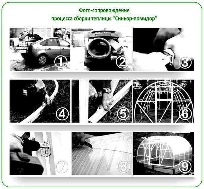 Все этапы сборки выполняются в строгом соответствии с чёткой и очень подробной инструкцией, прилагаемой к каждому комплекту изделия. В разобранном состоянии теплица легко транспортируется на обычном легковом автомобиле