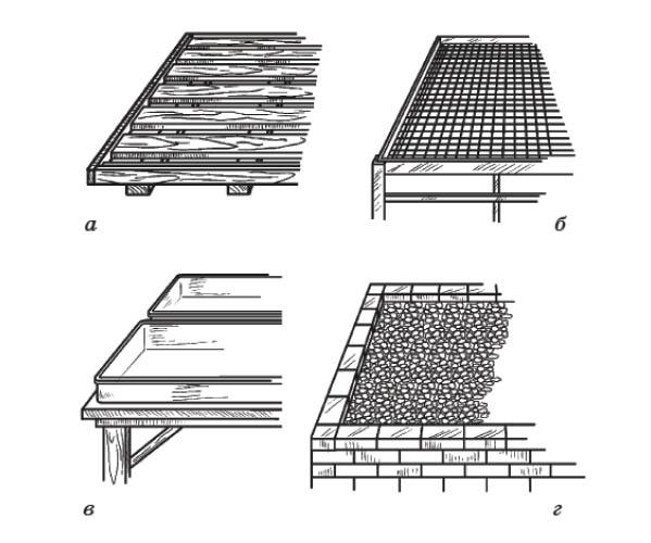 а - дощатый стеллаж; б - стеллаж с сетчатым верхом на металлическом каркасе; в - стеллаж с установленными на нем поддонами с гравием; г - кирпичные стеллажи