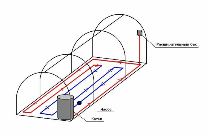 Чтобы отопить водяным обогревом теплицу выполняется схема